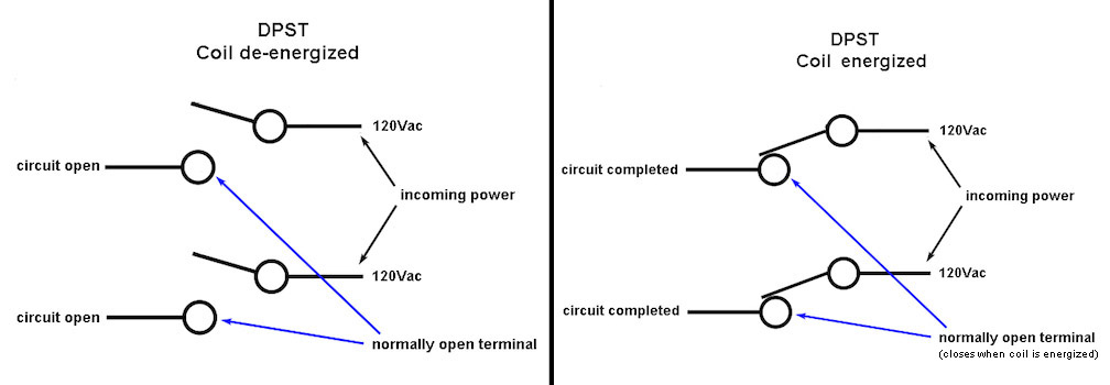 Dpst Relay Diagram 18 Wiring Diagram Images Wiring